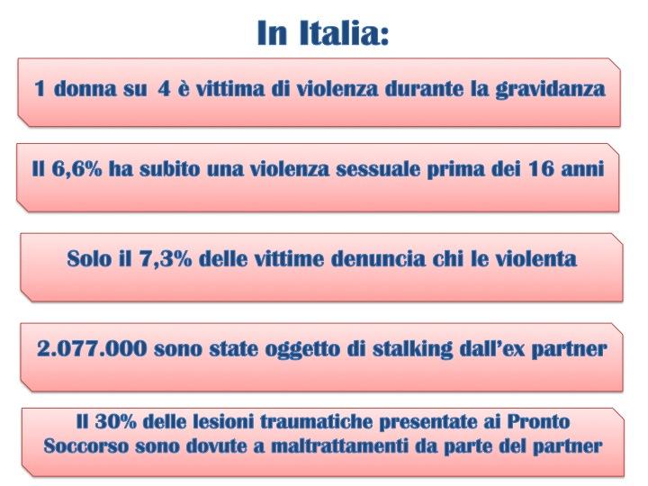 dati-violenza-italia-25novembre-clicktocare